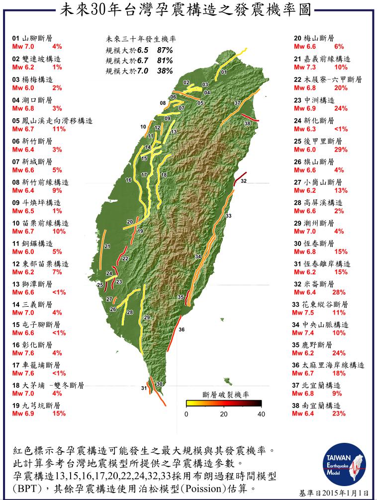 30y-Seismogenic-TW