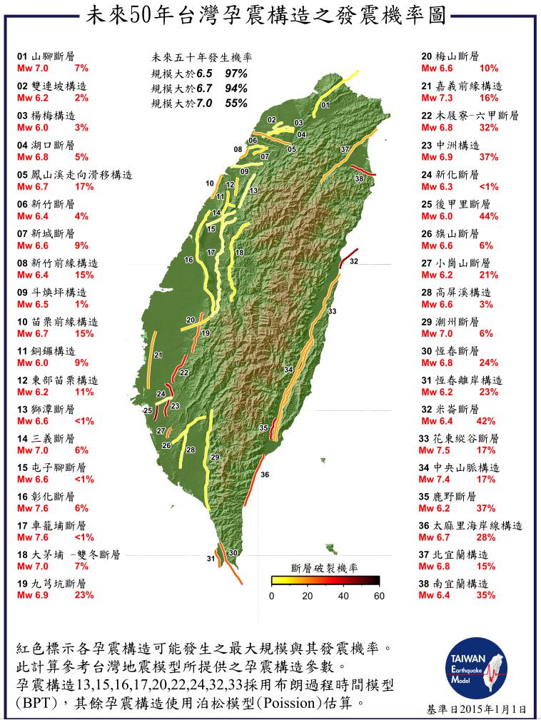 50y-Seismogenic-TW