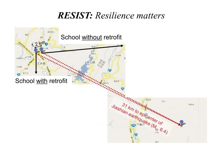 RESIST6